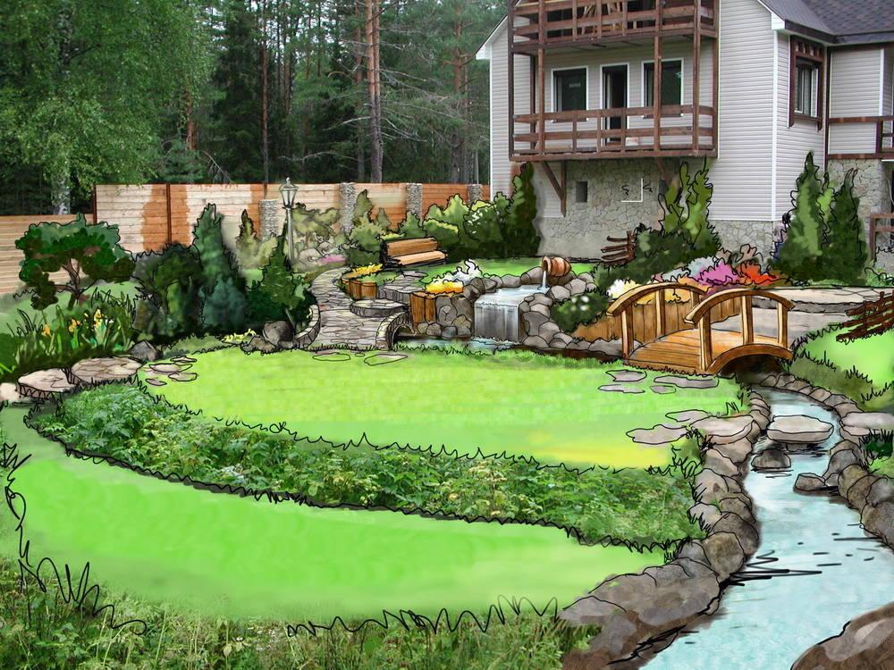Программа ландшафтного проектирования дома