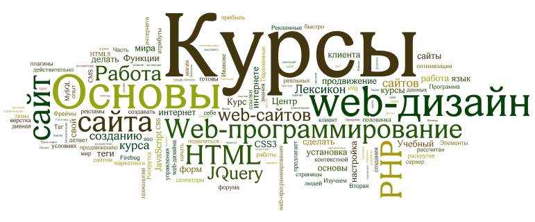 Как научиться веб дизайну с нуля бесплатно